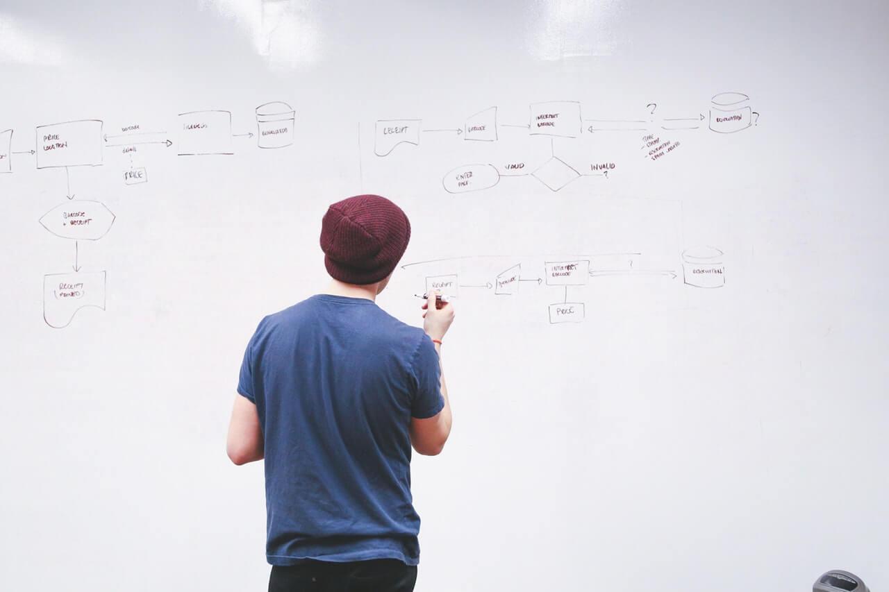 Henkilö piirtää prosessikaaviota valkotaululle.